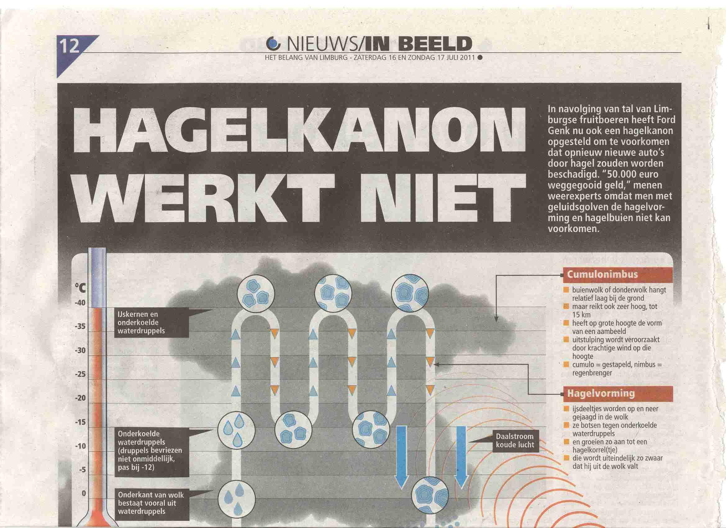 Hagelkanon werkt niet (artikel hbvl )   .:: Herk-de-Stad ...